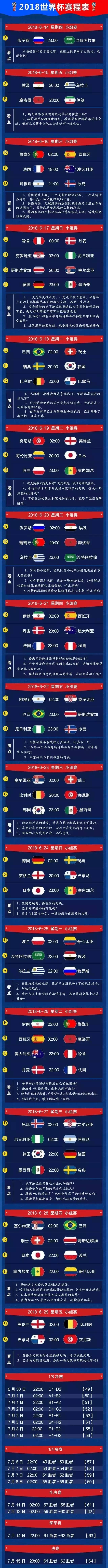 2018世界杯赛程表及32强分组情况一览