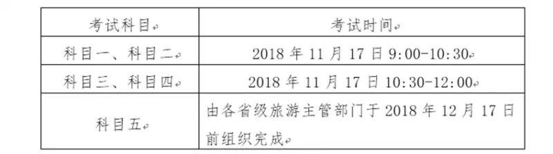2018年重庆导游资格考试报名时间及方式
