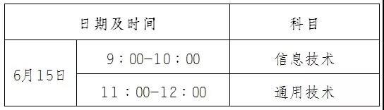 重庆2019年高中学业水平考试报名时间