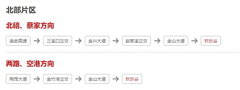 重庆玛雅海滩水公园在哪里(附交通指南)
