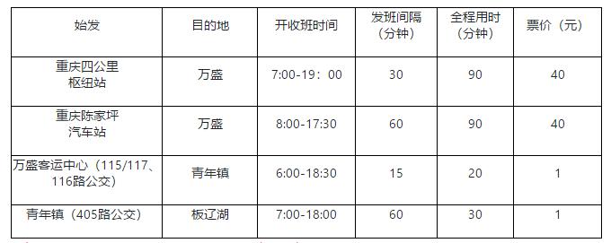 2019大重庆旅游年卡包含哪些景区