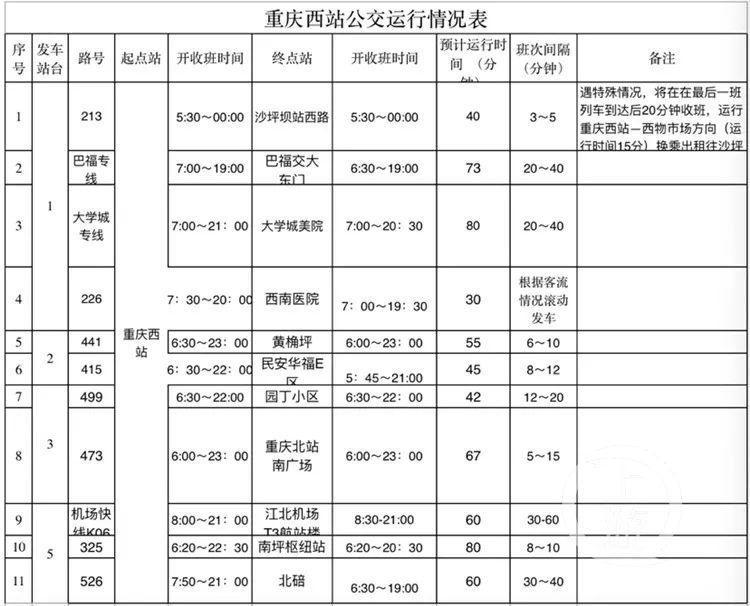 重庆西站最新公交线路攻略