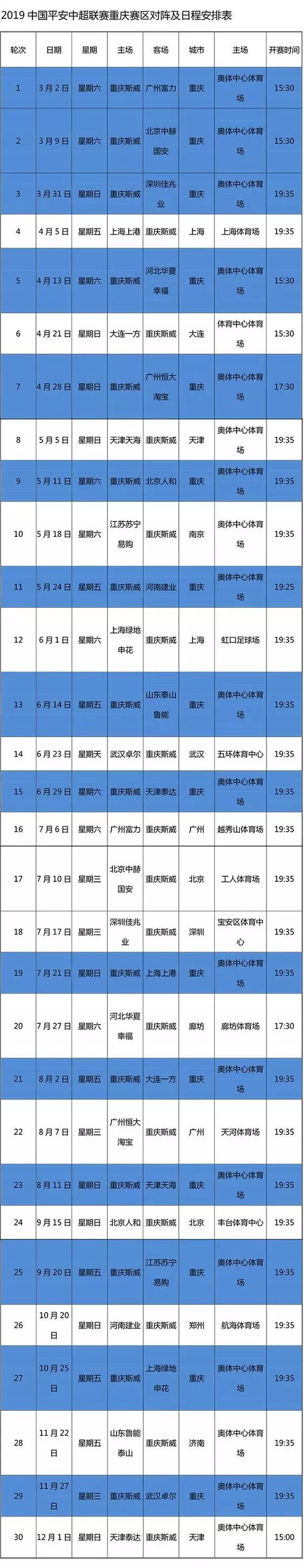 2019赛季重庆斯威VS河北华夏幸福比赛时间