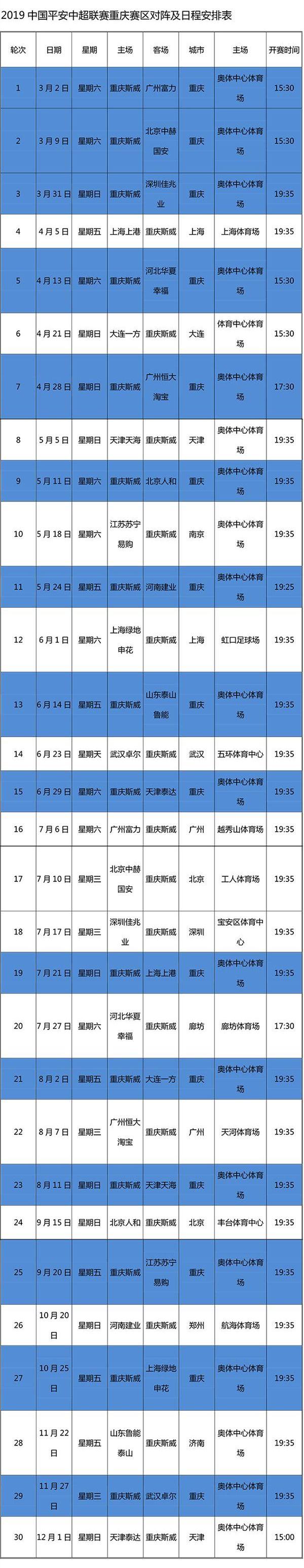 2019赛季重庆斯威队赛程表