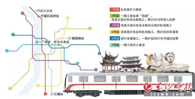 长沙地铁7号线一期(站点+线路图+开通时间)