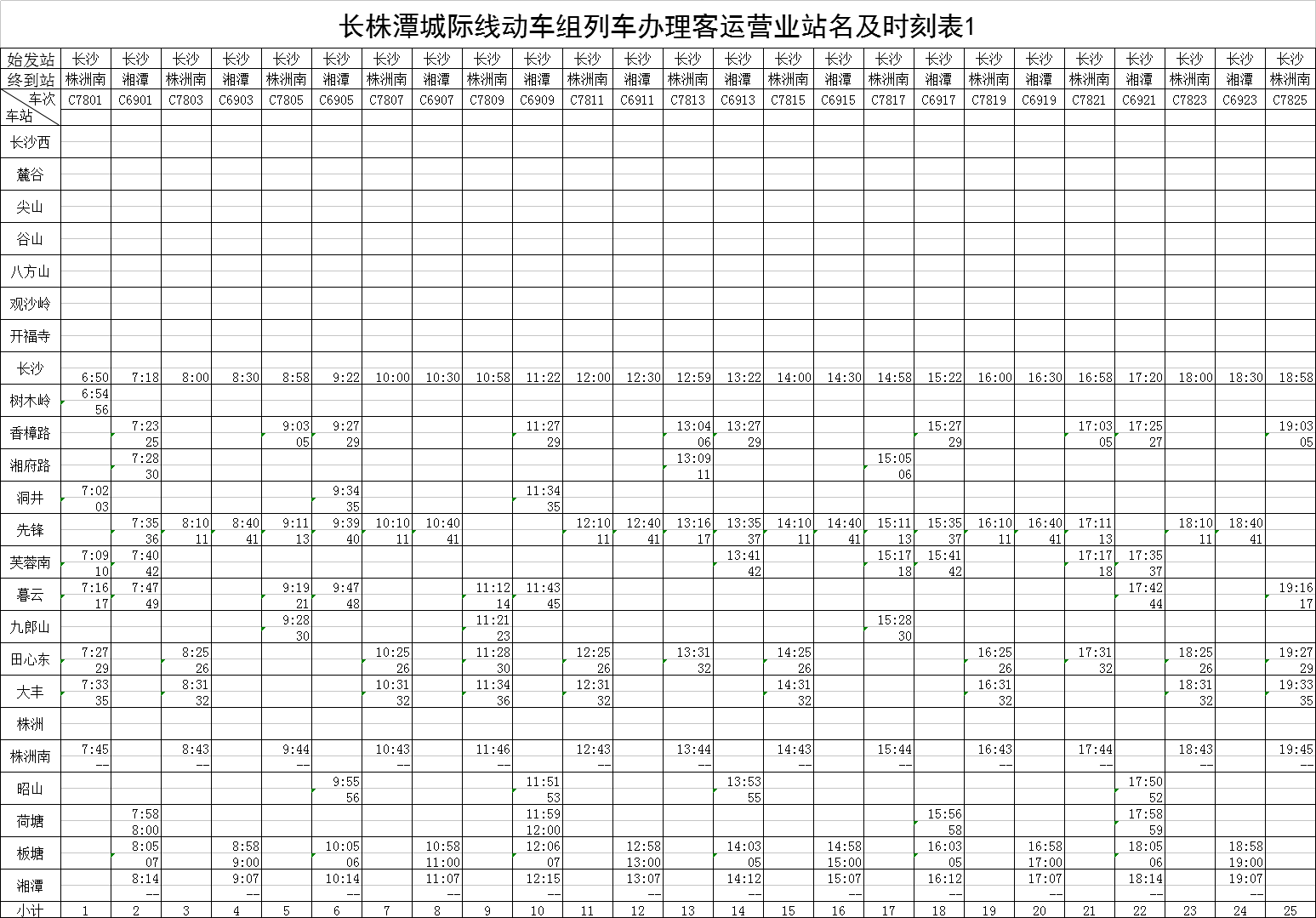 2018长株潭城际铁路运行图(最新)