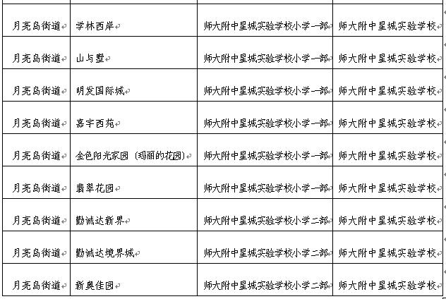 2018望城区楼盘对应的中、小学学区划分表