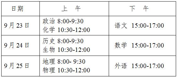 2019年长沙高中学考补考安排(考试时间 报名对象)