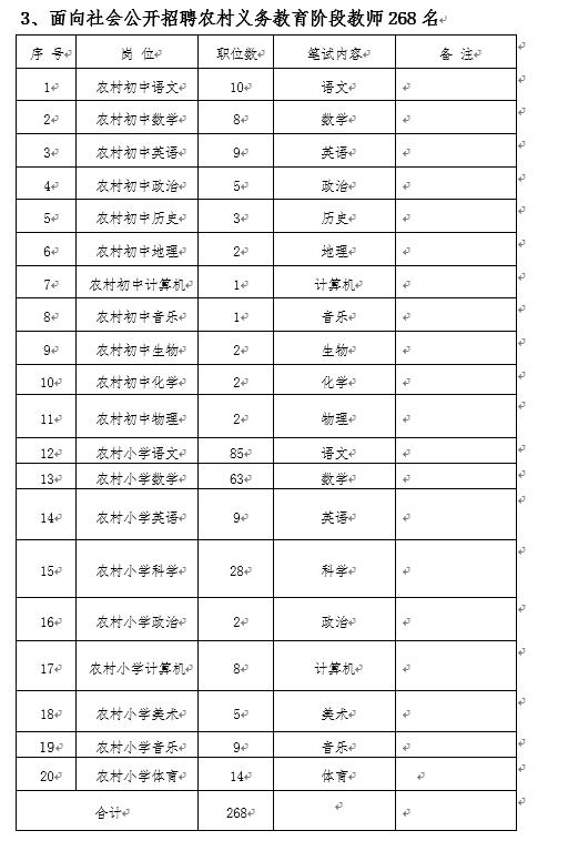 长沙县招中小学教师和幼师467人