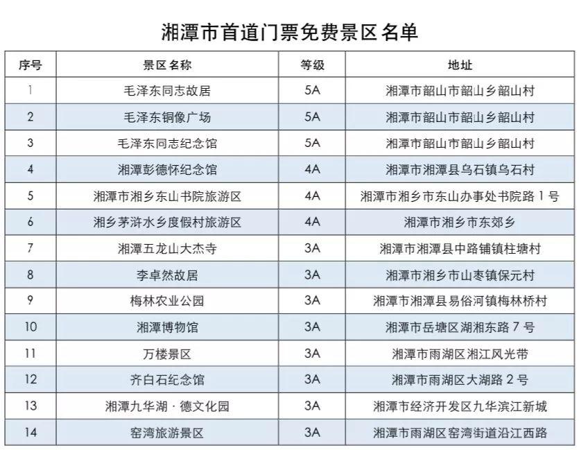 湘潭大门票免费景区名单(14个)