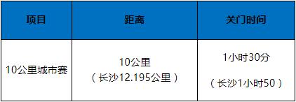 2019长沙湘江马拉松赛时间