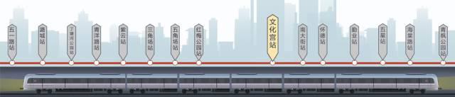 常州地铁2号线站点分布详情