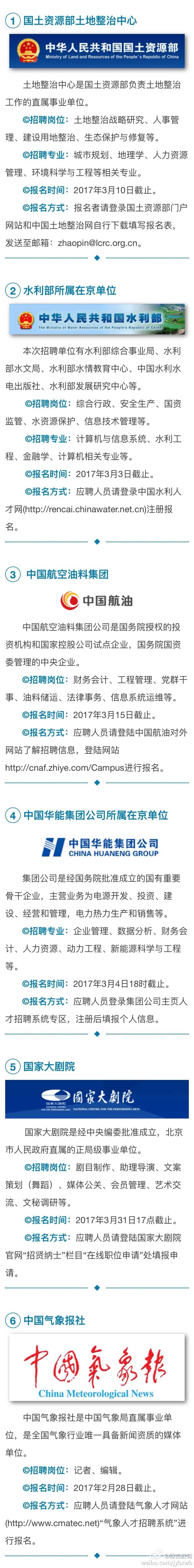 最新国企、事业单位招聘信息大汇总(2月)