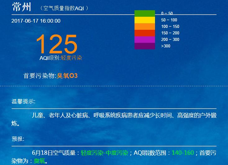 常州天气预报(6.18)