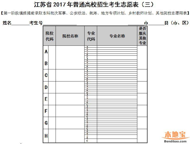2017年常州高考志愿填报表(第一志愿填报)