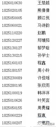 2018常州市戚墅堰高级中学录取名单