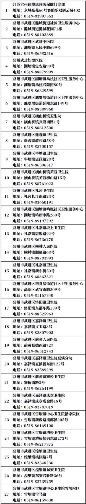 2019年常州武进区宫颈癌疫苗接种地址电话(持续更新)