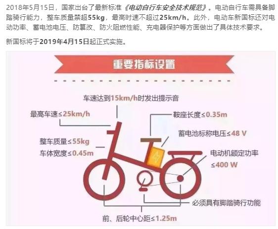 2019常州电动自行车上牌指南(证件 地点)