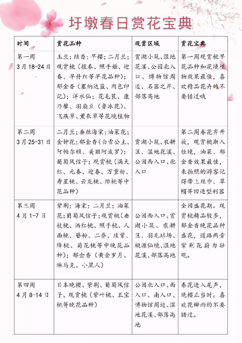 2019年常州圩墩文化节暨桃花花会(时间+地点+活动)