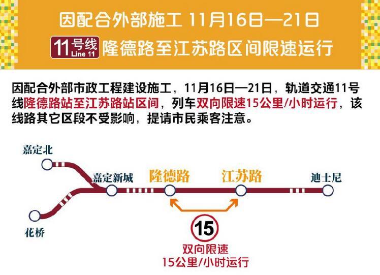 16-21日 地铁11号线部分路段限速运行