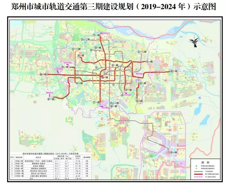 重磅!郑州第三期地铁获批!包含6号线、7号线、8号线、10号线......