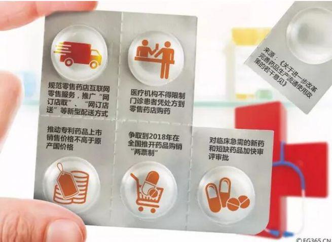 医院不得限制患者到药店购药 乱开处方将被公示