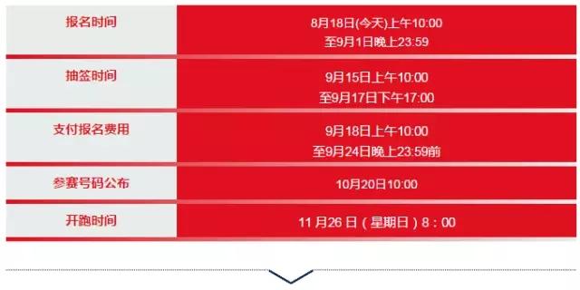2017东莞马拉松时间表一览(报名、抽签、缴