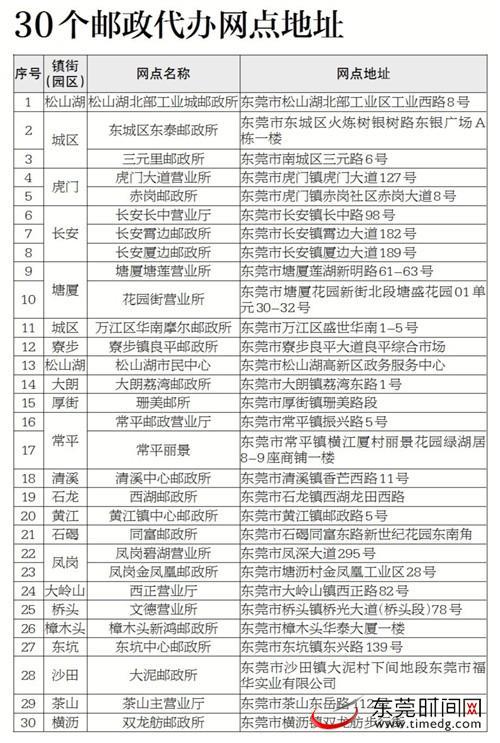 东莞启用30个车驾管业务邮政代办网点 车驾管业