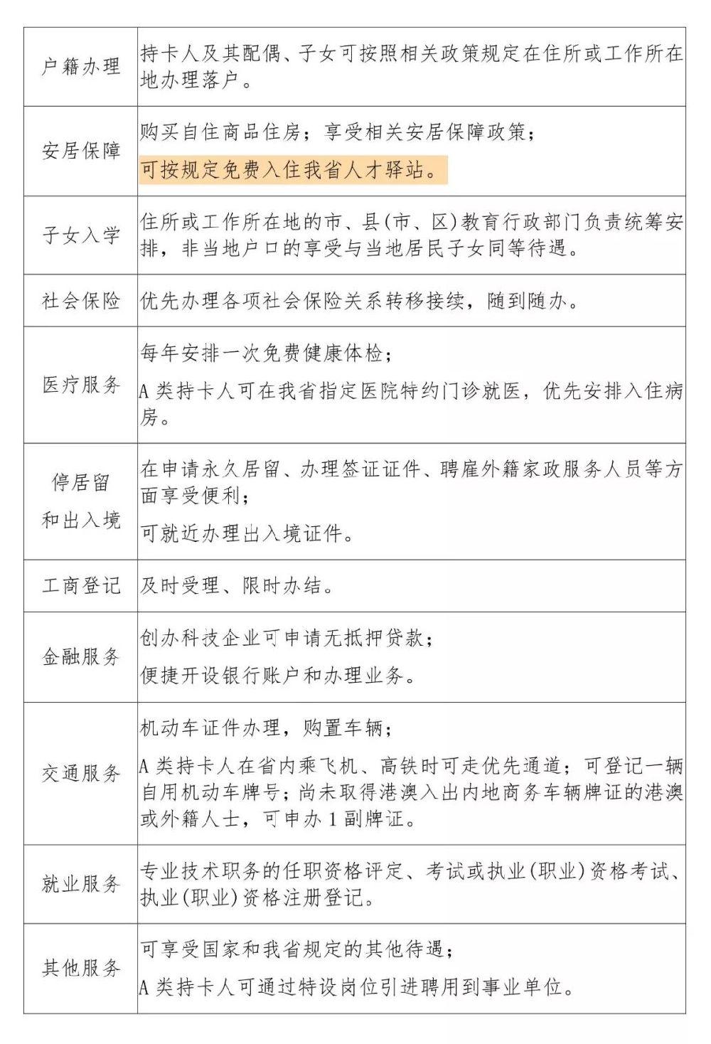 广东优粤卡持卡人可享受哪些便利服务?