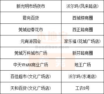 2019东莞莞城春节花市