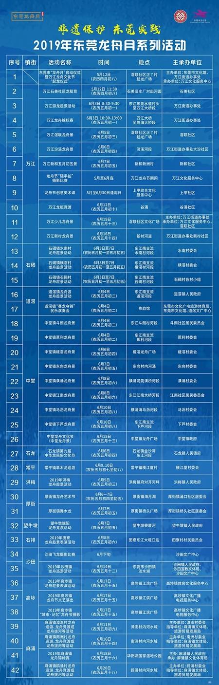 2019东莞端午节活动信息汇总(不断更新)