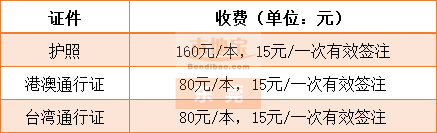 东莞办理通行证《出入境证件申请表》下载入口