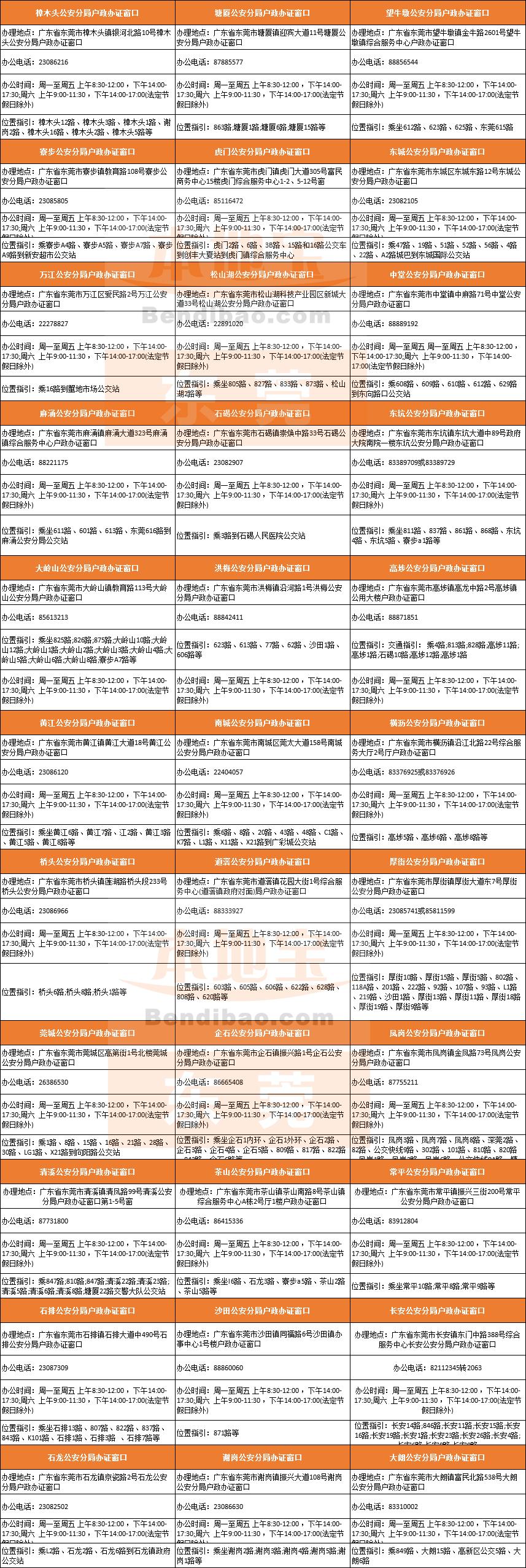 东莞身份证办理地点(地址+办理时间+交通指引)