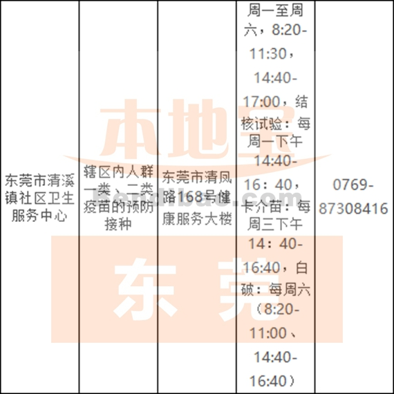 东莞预防接种单位一览表(樟木头+清溪+塘厦)