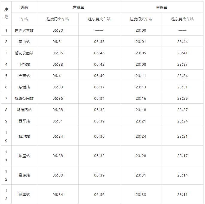 东莞地铁2号线运营时间一览(工作日+节假日)