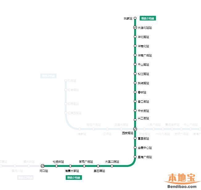 大连地铁1号线线路图图片