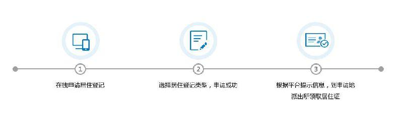 大连居住证网上办理指南