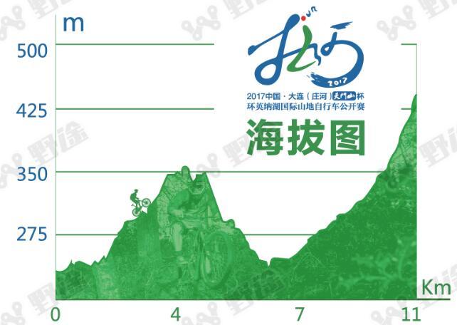 2017大连天门山环英纳湖山地自行车赛比赛线路