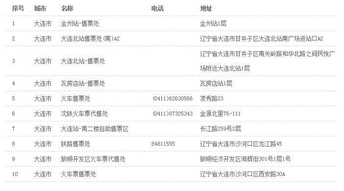 大连火车票售卖点一览表