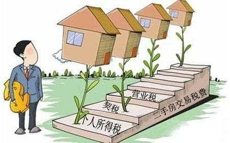 买房人应缴纳税费