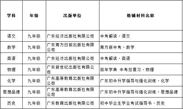 2018佛山中小学教材目录(新版)