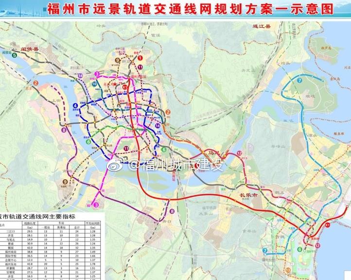 福州地铁线路规划 附2030年地铁线路规划图