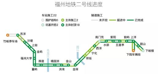 福州地铁2号线最新消息(持续更新)
