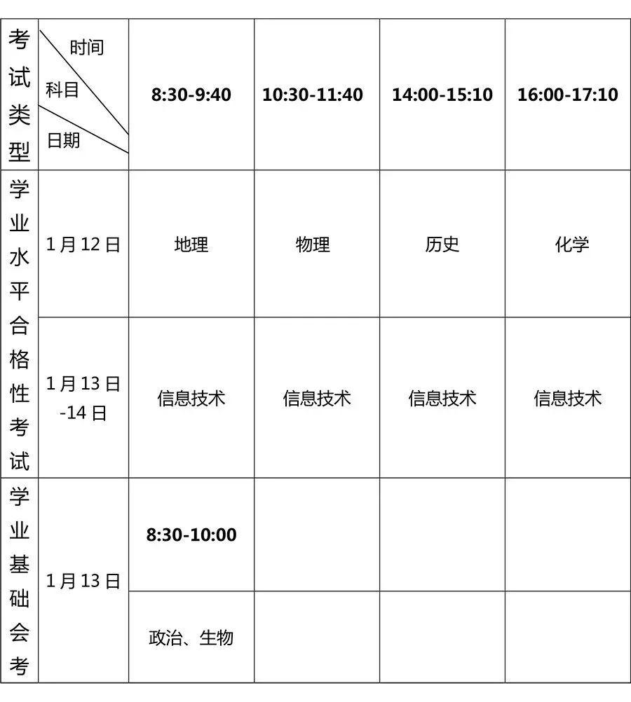 福建省2019年1月会考学考时间