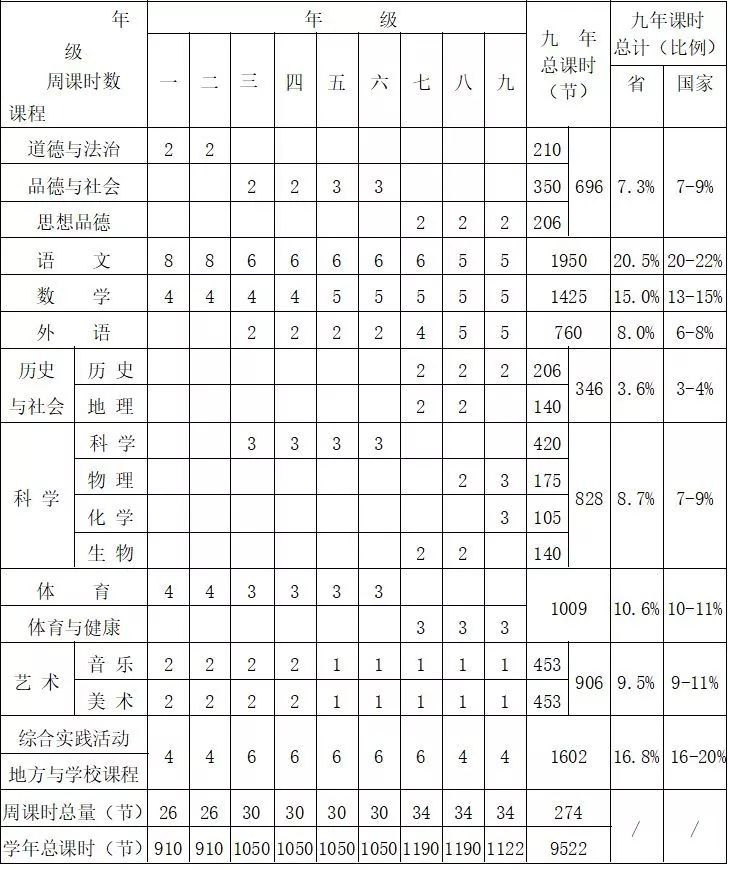 2019年福州中小学寒假时间
