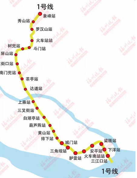 2018福州地铁1号线二期工程进度