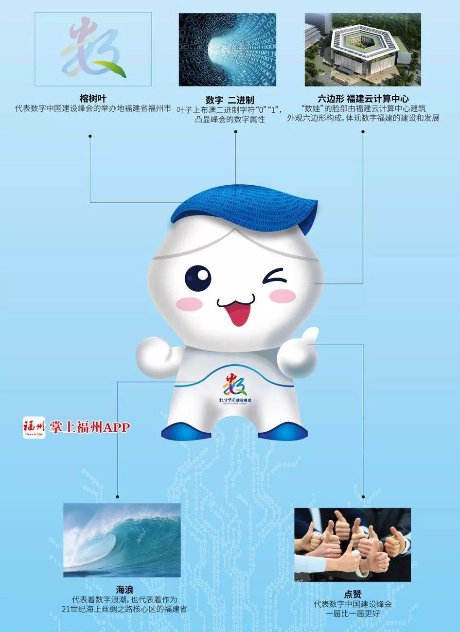"""第二届数字中国建设峰会将在福州召开 峰会吉祥物""""数娃""""发布"""