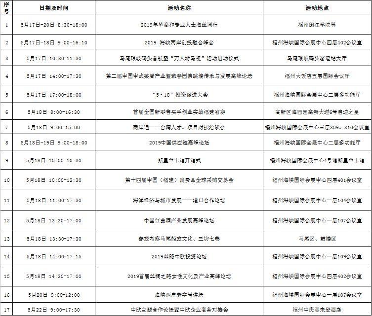 2019福州518海丝博览会暨海交会主要活动安排