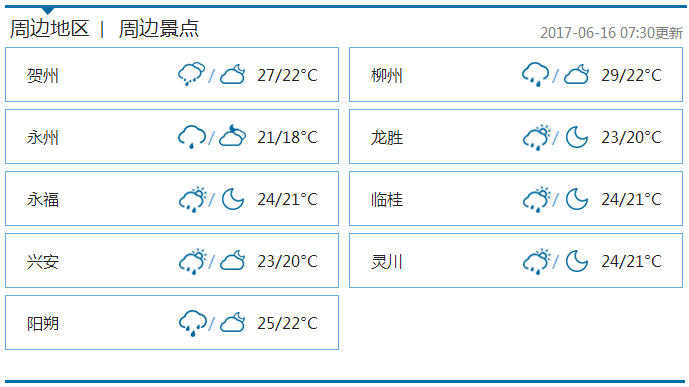 2017桂林6月16日天氣