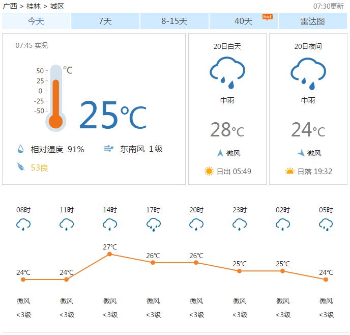 2017桂林6月20日天氣